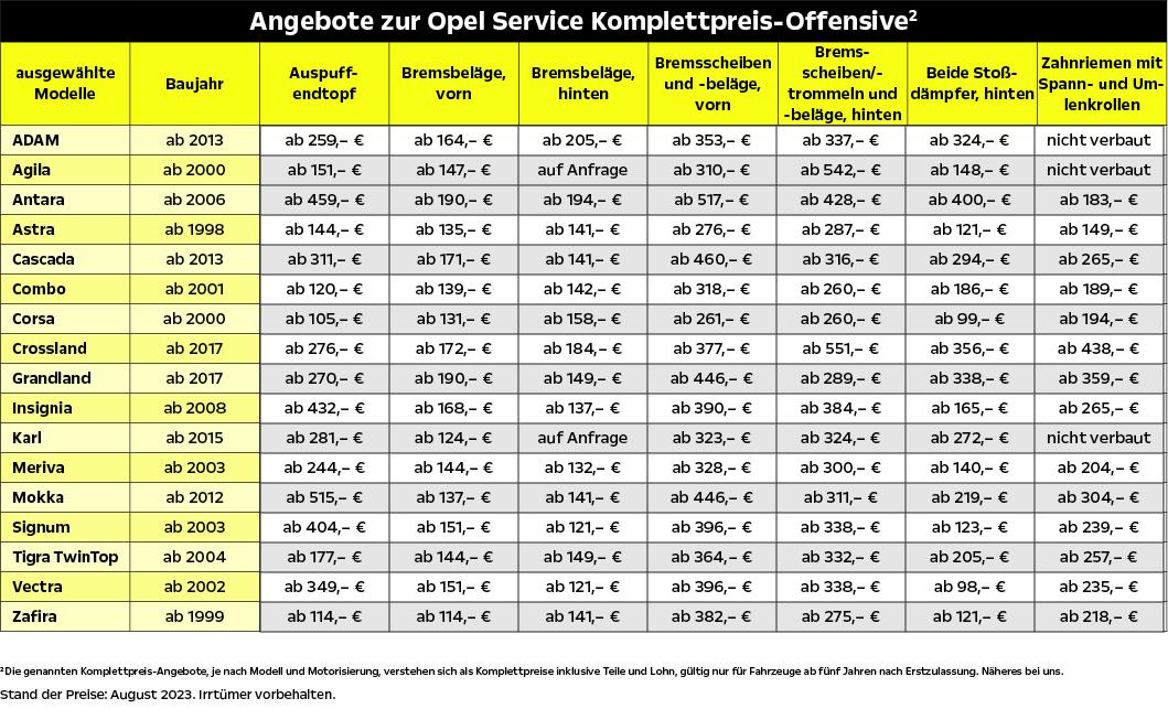 Opel - KOHL automobile Vertriebs GmbH - Service Komplettpreis-Offensive